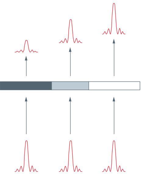 LEICA集成调制对比(IMC)光路――霍夫曼