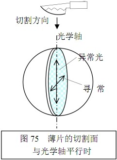 偏光显微镜原理和使用方法
