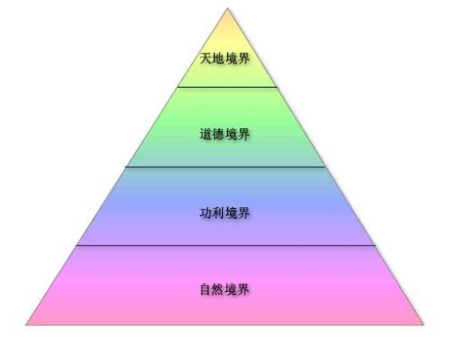 人生的四大境界是什么?