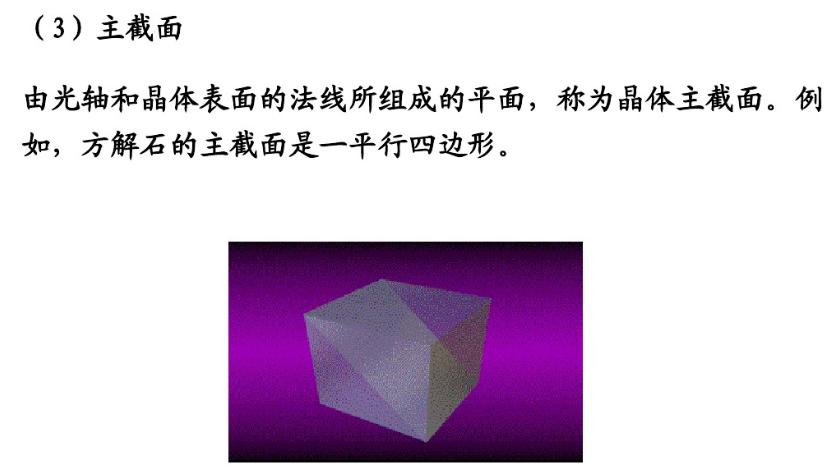 晶体的折射